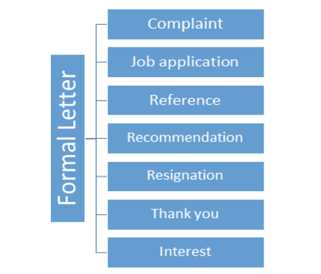 Definition Of Letter Of Recommendation from d3jlfsfsyc6yvi.cloudfront.net